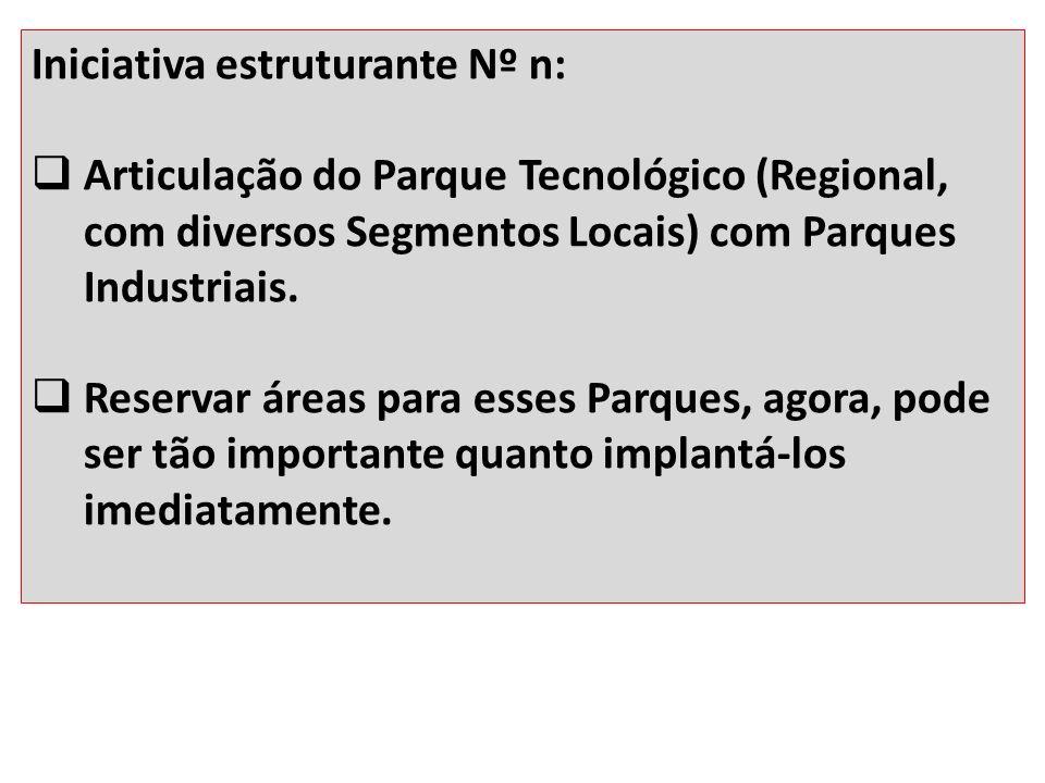 Iniciativa estruturante Nº n: Articulação do Parque Tecnológico (Regional, com diversos Segmentos Locais) com Parques Industriais. Reservar áreas para