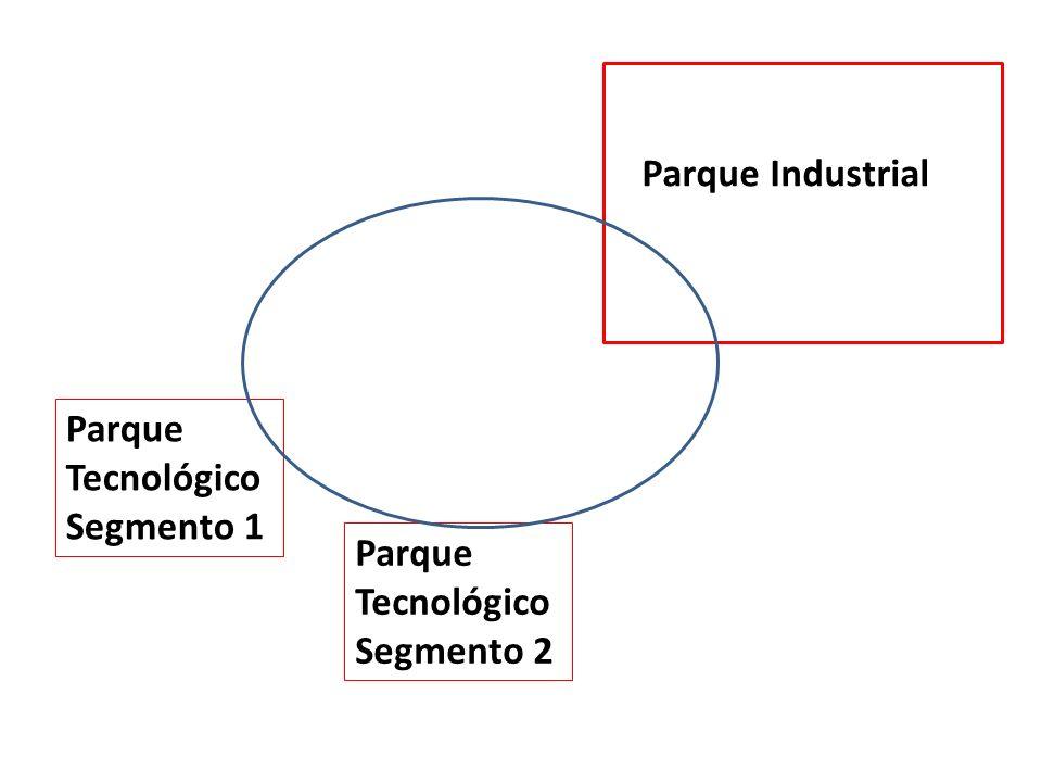 Parque Tecnológico Segmento 1 Parque Industrial Parque Tecnológico Segmento 2