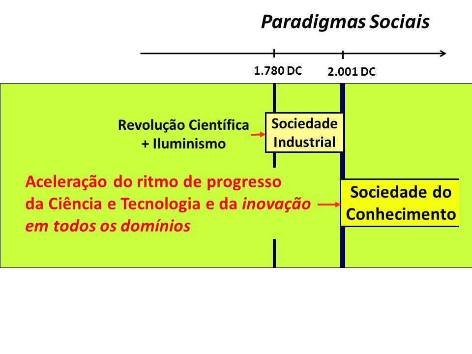 1.780 DC Sociedade do Conhecimento Aceleração do ritmo de progresso da Ciência e Tecnologia e da inovação em todos os domínios 2.001 DC I Sociedade In