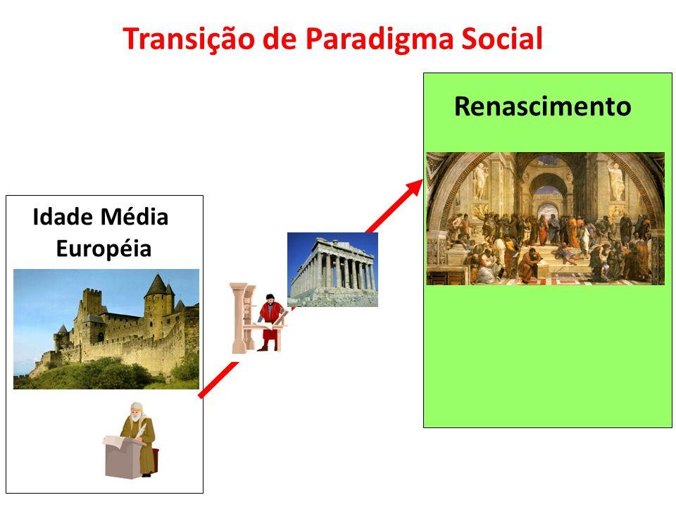 Idade Média Européia Renascimento Transição de Paradigma Social