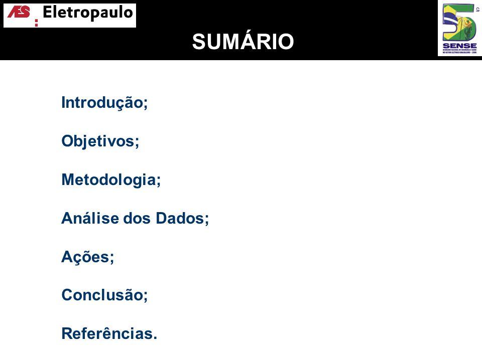 SUMÁRIO Introdução; Objetivos; Metodologia; Análise dos Dados; Ações; Conclusão; Referências.