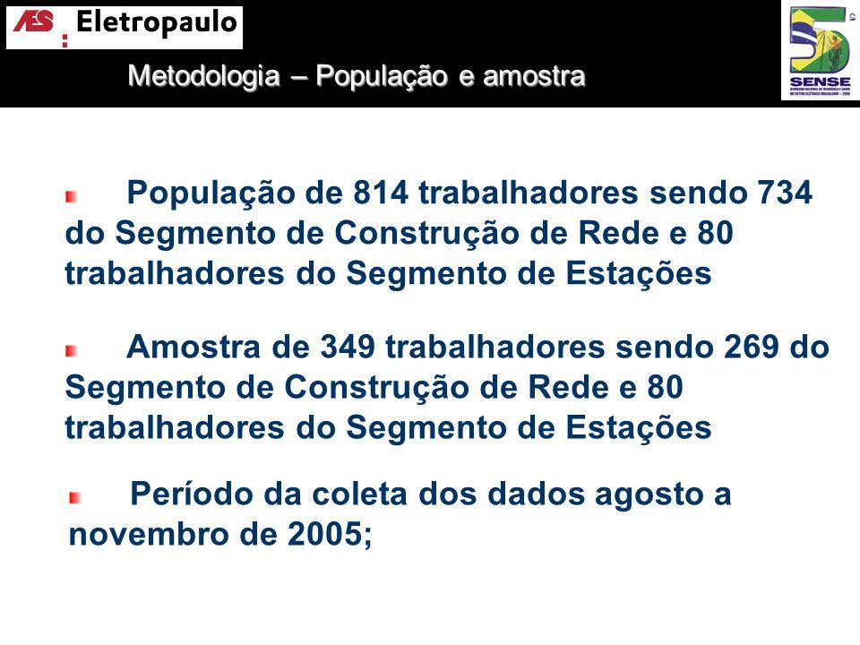Metodologia – População e amostra População de 814 trabalhadores sendo 734 do Segmento de Construção de Rede e 80 trabalhadores do Segmento de Estaçõe