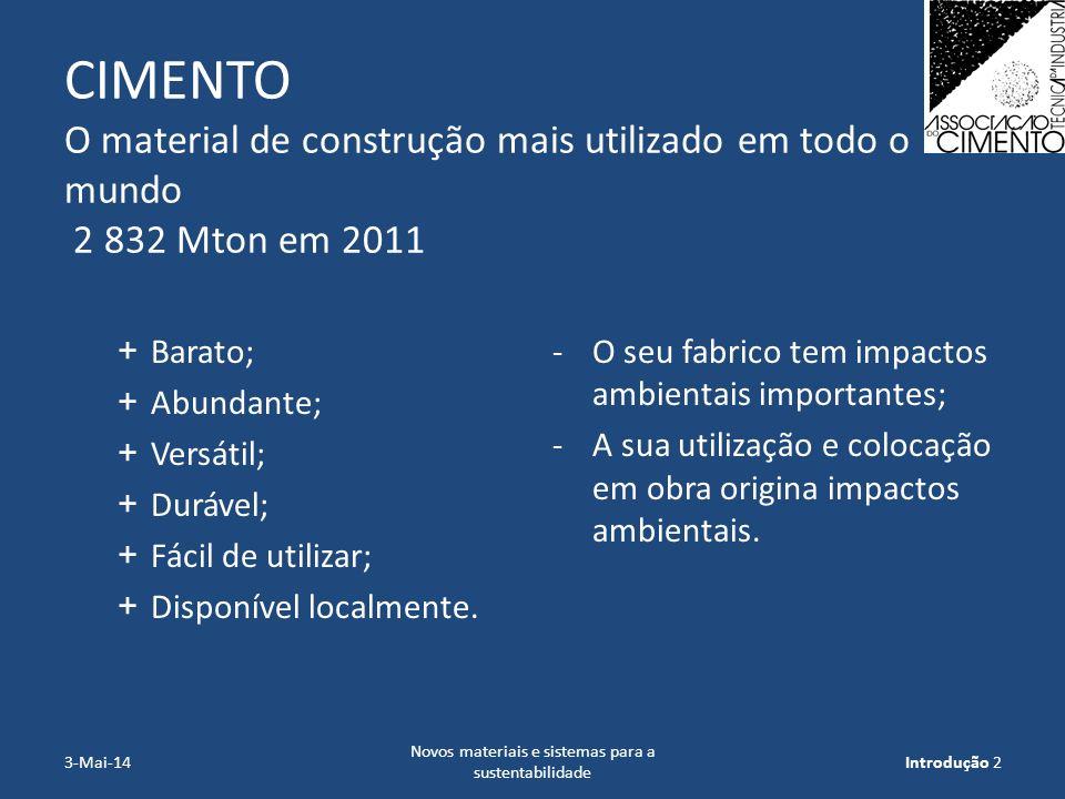 CIMENTO O material de construção mais utilizado em todo o mundo 2 832 Mton em 2011 + Barato; + Abundante; + Versátil; + Durável; + Fácil de utilizar;