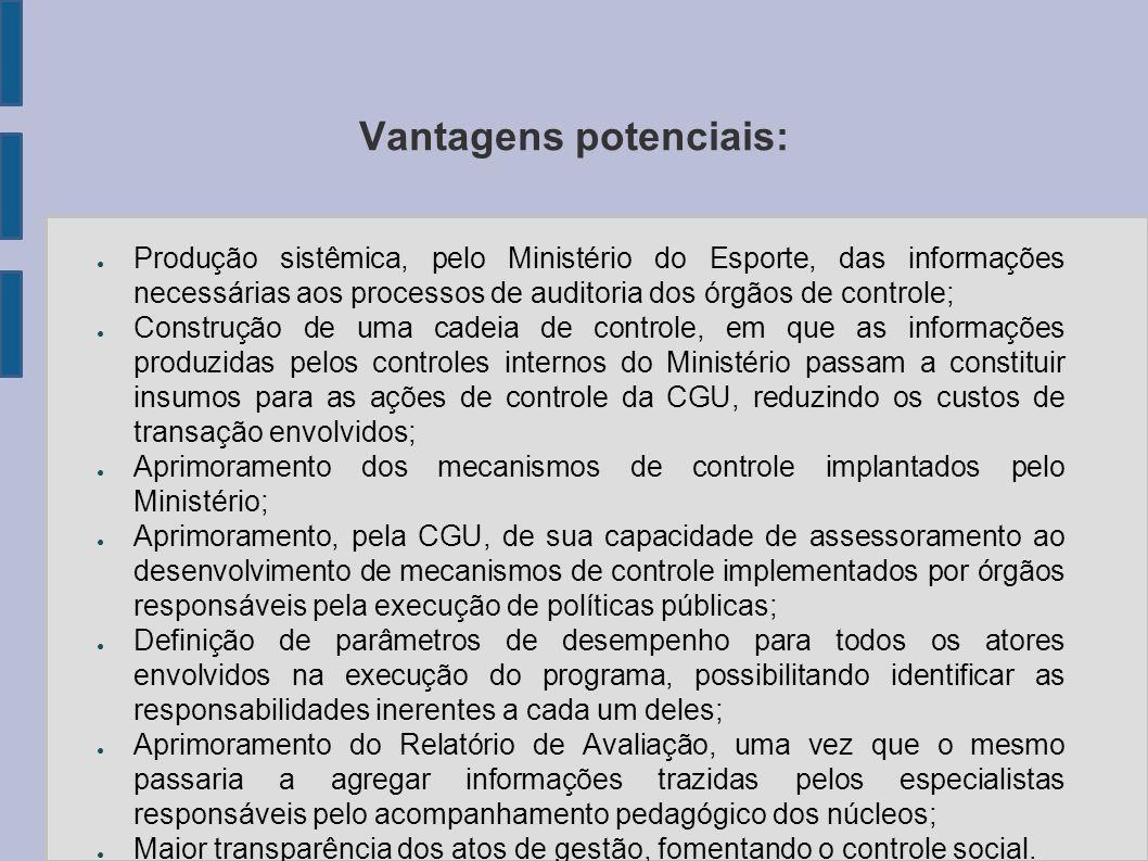 Vantagens potenciais: Produção sistêmica, pelo Ministério do Esporte, das informações necessárias aos processos de auditoria dos órgãos de controle; C
