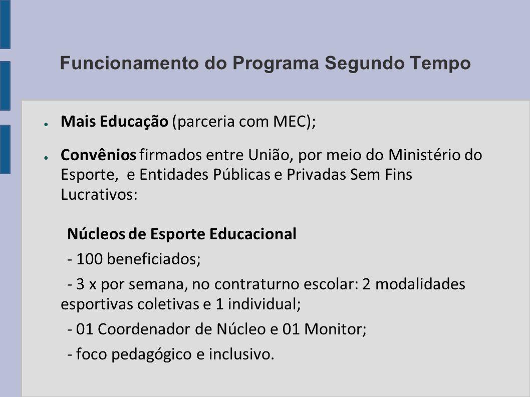 Funcionamento do Programa Segundo Tempo Mais Educação (parceria com MEC); Convênios firmados entre União, por meio do Ministério do Esporte, e Entidad