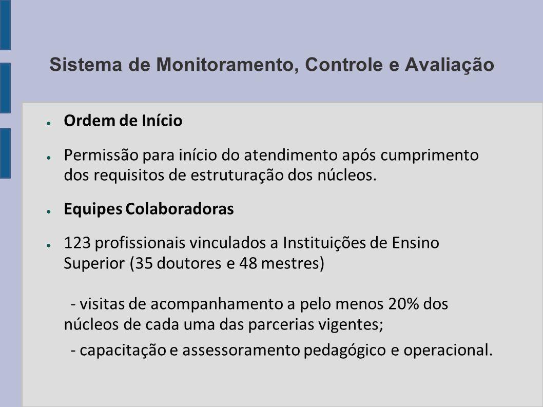 Sistema de Monitoramento, Controle e Avaliação Ordem de Início Permissão para início do atendimento após cumprimento dos requisitos de estruturação do