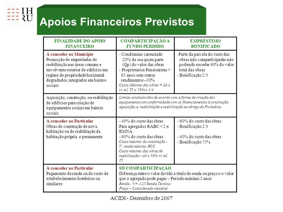 ACIDI - Dezembro de 2007 FINALIDADE DO APOIO FINANCEIRO COMPARTICIPAÇÃO A FUNDO PERDIDO EMPRÉSTIMO BONIFICADO A conceder ao Município Promoção de empr