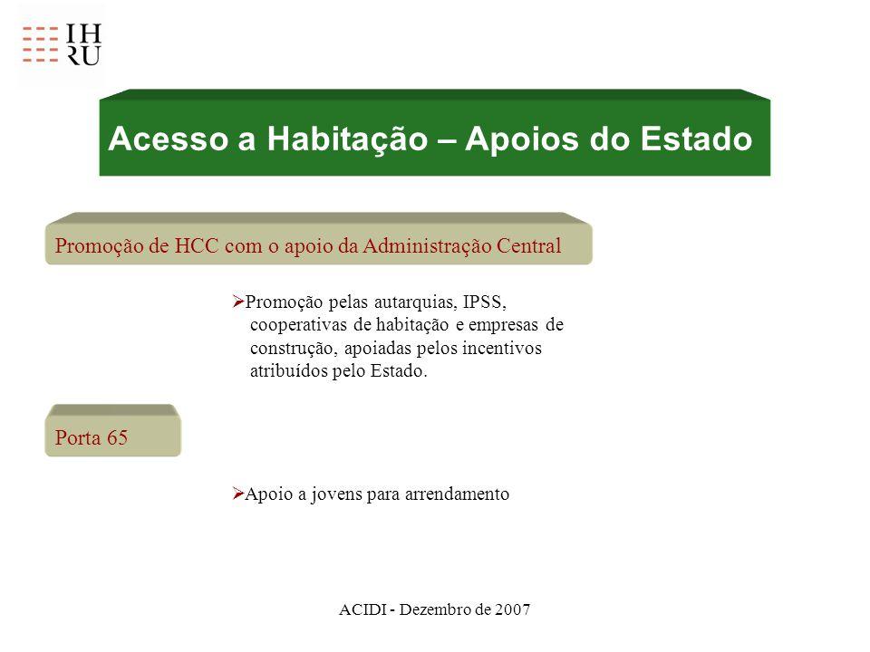 ACIDI - Dezembro de 2007 Acesso a Habitação – Apoios do Estado Promoção de HCC com o apoio da Administração Central Porta 65 Promoção pelas autarquias, IPSS, cooperativas de habitação e empresas de construção, apoiadas pelos incentivos atribuídos pelo Estado.