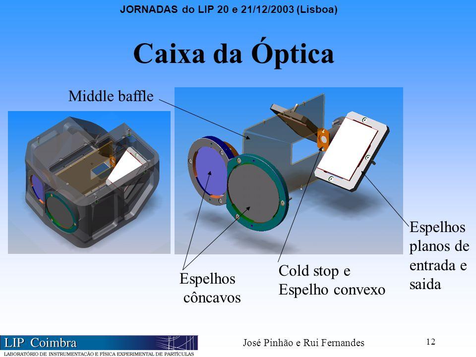 JORNADAS do LIP 20 e 21/12/2003 (Lisboa) José Pinhão e Rui Fernandes 12 Caixa da Óptica Espelhos planos de entrada e saida Cold stop e Espelho convexo Espelhos côncavos Middle baffle