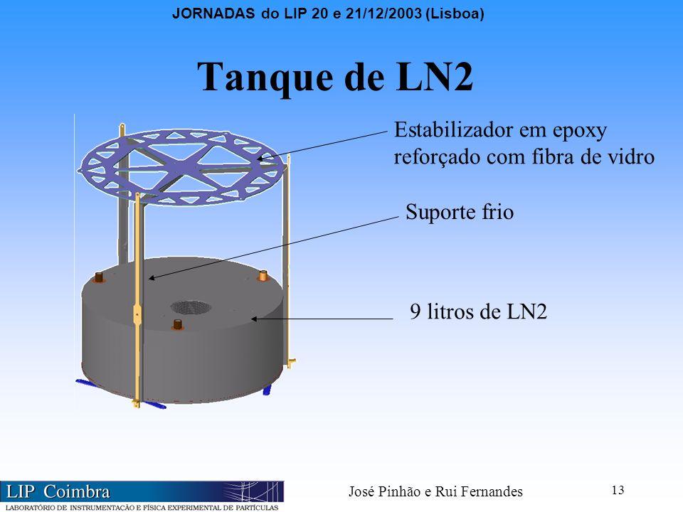 JORNADAS do LIP 20 e 21/12/2003 (Lisboa) José Pinhão e Rui Fernandes 13 Tanque de LN2 Estabilizador em epoxy reforçado com fibra de vidro Suporte frio 9 litros de LN2
