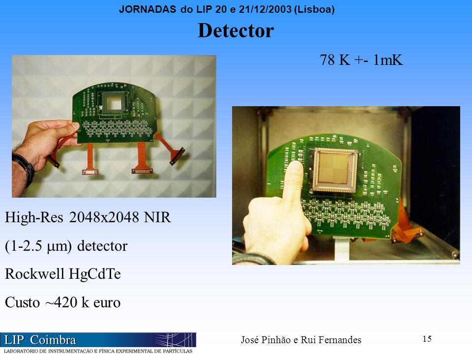 JORNADAS do LIP 20 e 21/12/2003 (Lisboa) José Pinhão e Rui Fernandes 15 Detector High-Res 2048x2048 NIR (1-2.5 m) detector Rockwell HgCdTe Custo ~420 k euro 78 K +- 1mK
