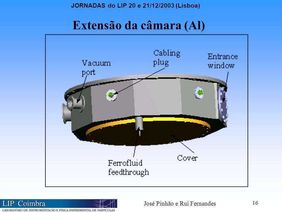 JORNADAS do LIP 20 e 21/12/2003 (Lisboa) José Pinhão e Rui Fernandes 16 Extensão da câmara (Al)
