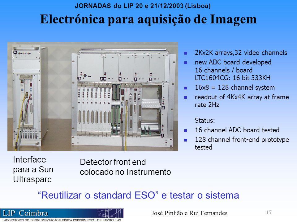 JORNADAS do LIP 20 e 21/12/2003 (Lisboa) José Pinhão e Rui Fernandes 17 Electrónica para aquisição de Imagem Interface para a Sun Ultrasparc Detector front end colocado no Instrumento 2Kx2K arrays,32 video channels new ADC board developed 16 channels / board LTC1604CG: 16 bit 333KH 16x8 = 128 channel system readout of 4Kx4K array at frame rate 2Hz Status: 16 channel ADC board tested 128 channel front-end prototype tested Reutilizar o standard ESO e testar o sistema