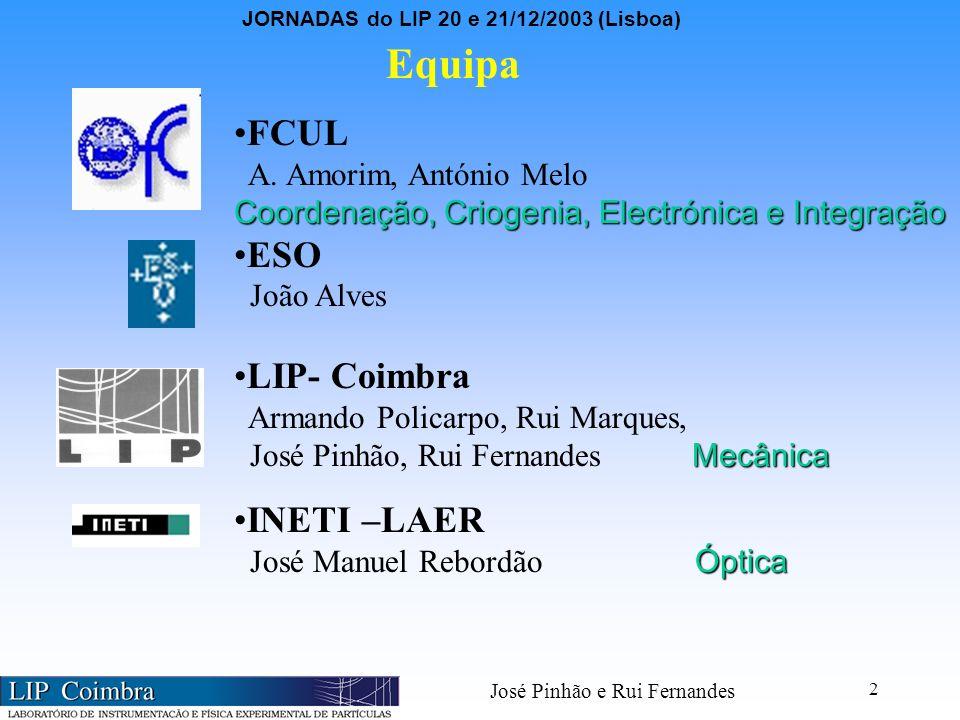 JORNADAS do LIP 20 e 21/12/2003 (Lisboa) José Pinhão e Rui Fernandes 2 FCUL A.