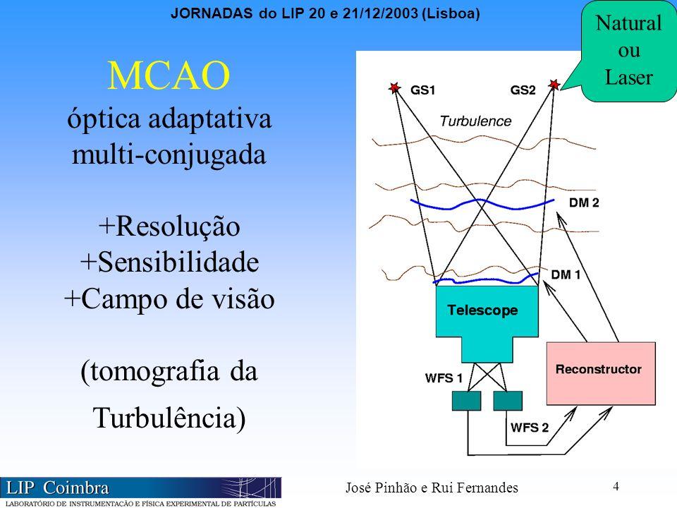JORNADAS do LIP 20 e 21/12/2003 (Lisboa) José Pinhão e Rui Fernandes 4 MCAO óptica adaptativa multi-conjugada +Resolução +Sensibilidade +Campo de visão (tomografia da Turbulência) Natural ou Laser