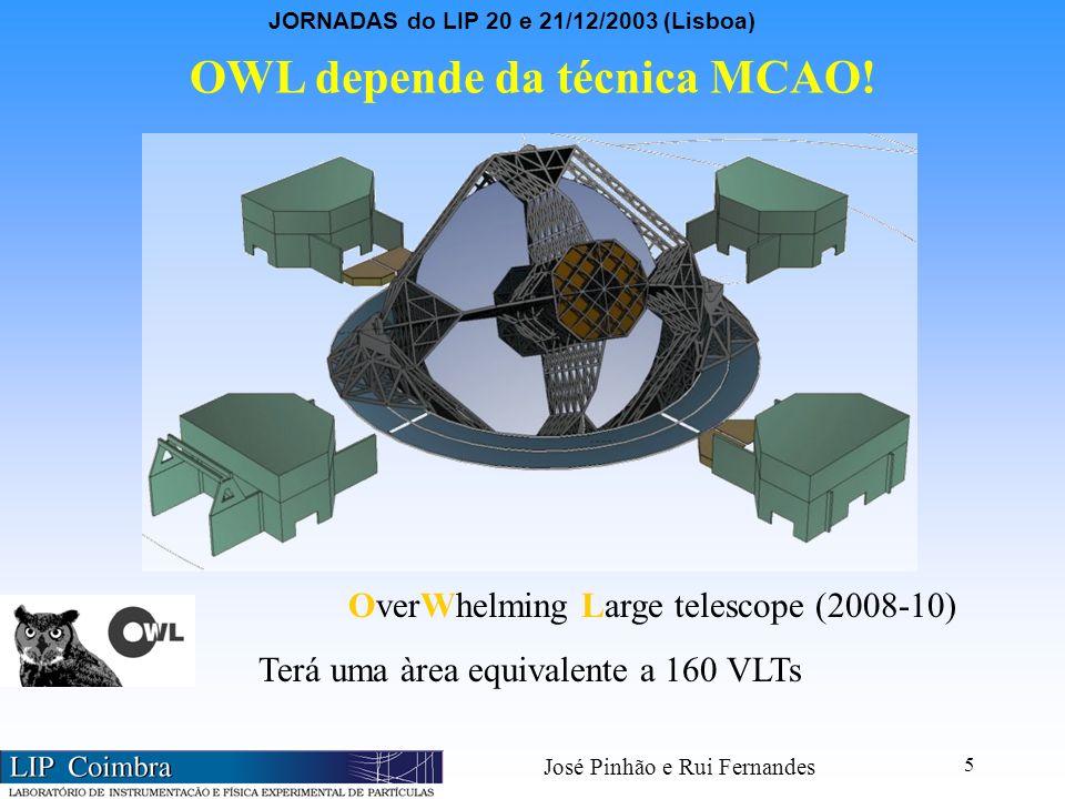 JORNADAS do LIP 20 e 21/12/2003 (Lisboa) José Pinhão e Rui Fernandes 5 OWL depende da técnica MCAO .