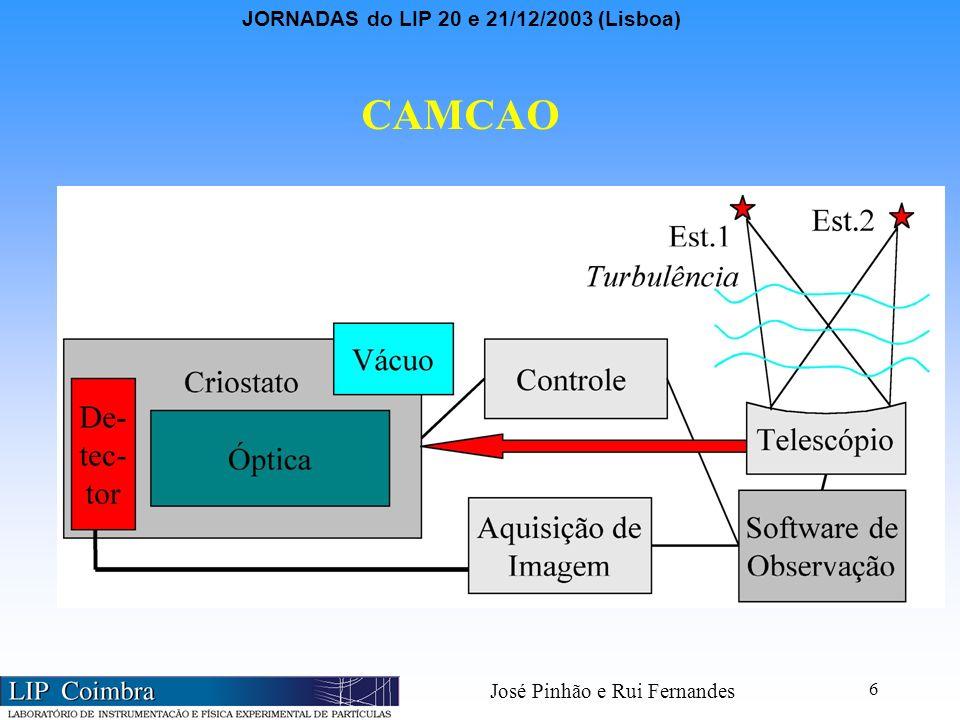 JORNADAS do LIP 20 e 21/12/2003 (Lisboa) José Pinhão e Rui Fernandes 6 CAMCAO