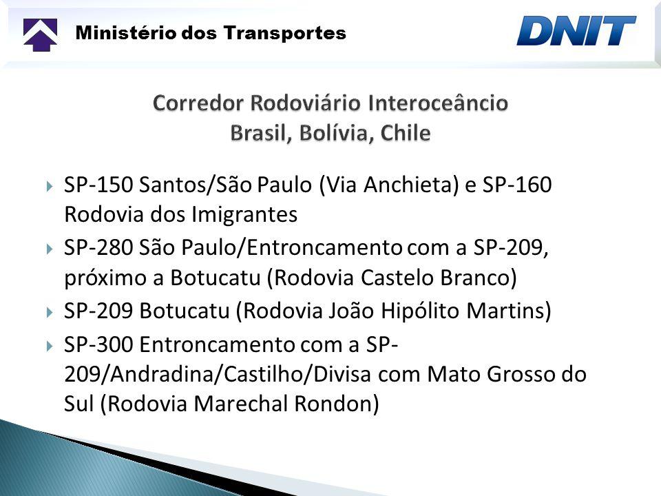 Ministério dos Transportes SP-150 Santos/São Paulo (Via Anchieta) e SP-160 Rodovia dos Imigrantes SP-280 São Paulo/Entroncamento com a SP-209, próximo a Botucatu (Rodovia Castelo Branco) SP-209 Botucatu (Rodovia João Hipólito Martins) SP-300 Entroncamento com a SP- 209/Andradina/Castilho/Divisa com Mato Grosso do Sul (Rodovia Marechal Rondon)