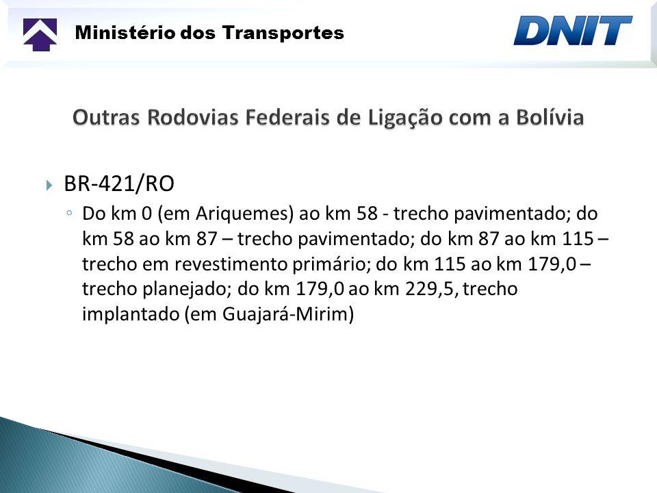 Ministério dos Transportes BR-421/RO Do km 0 (em Ariquemes) ao km 58 - trecho pavimentado; do km 58 ao km 87 – trecho pavimentado; do km 87 ao km 115