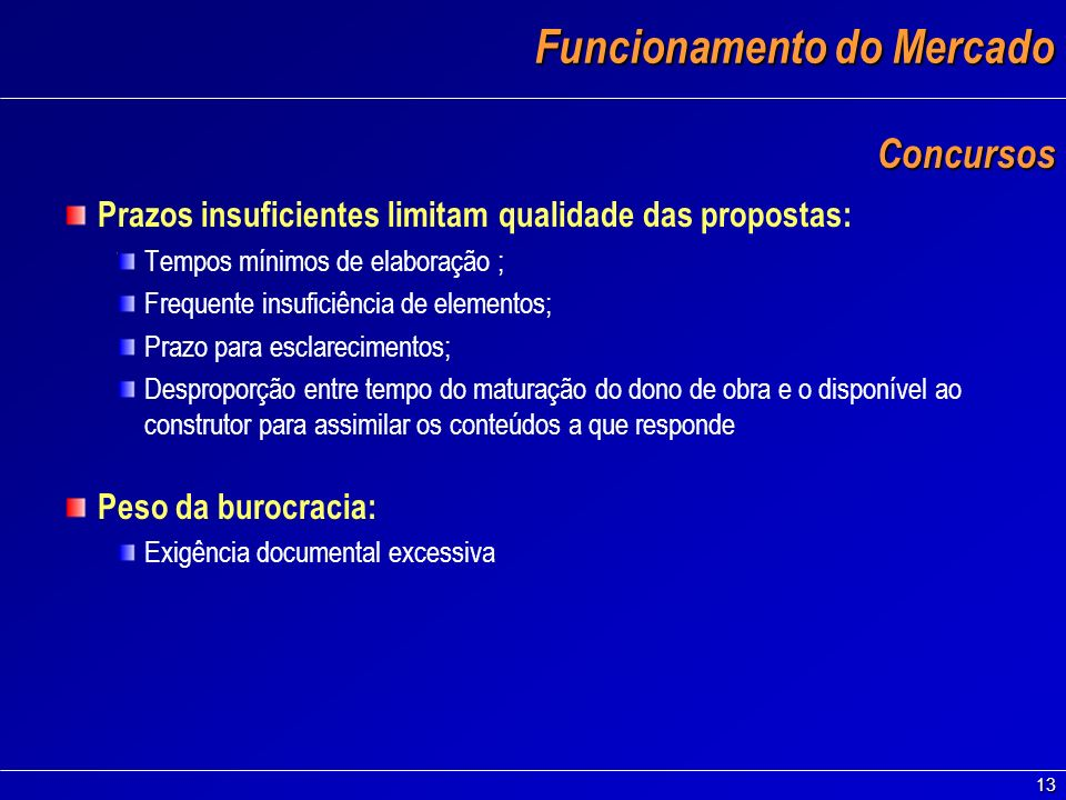 13 Funcionamento do Mercado Concursos Prazos insuficientes limitam qualidade das propostas: Tempos mínimos de elaboração ; Frequente insuficiência de