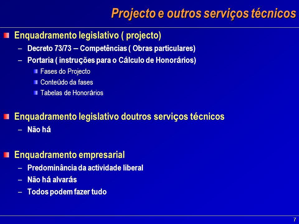 7 Projecto e outros serviços técnicos Enquadramento legislativo ( projecto) – Decreto 73/73 – Competências ( Obras particulares) – Portaria ( instru ç