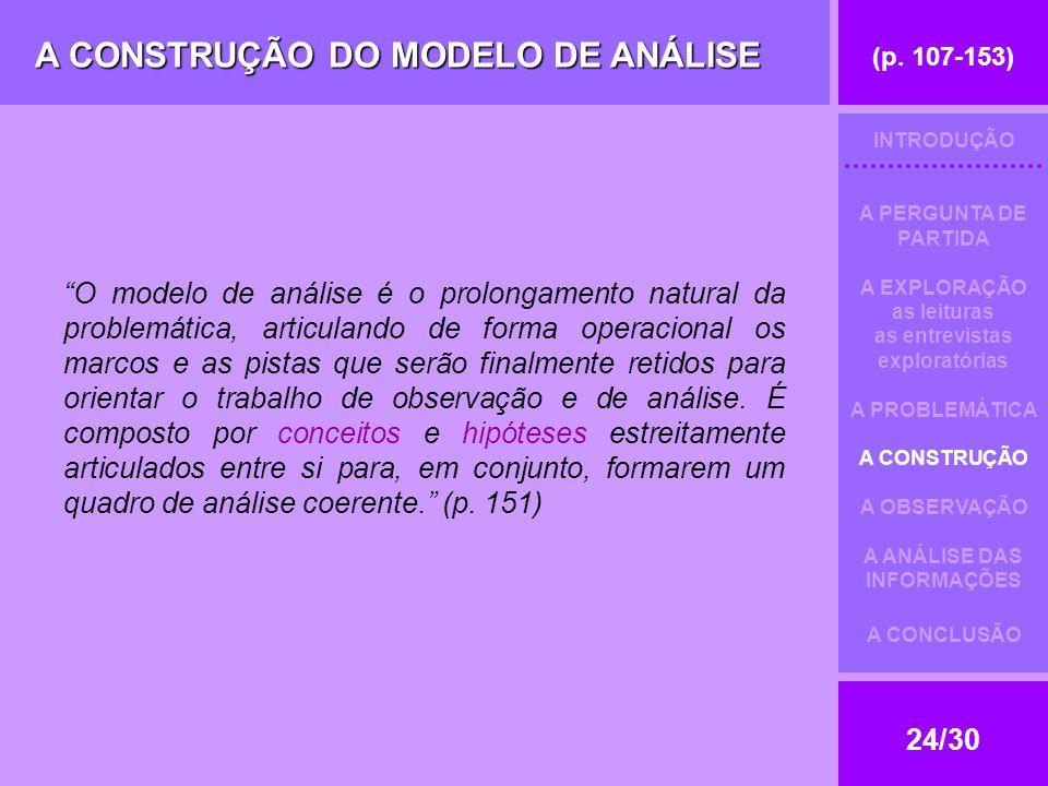 (p. 107-153) 24/30 A CONSTRUÇÃO DO MODELO DE ANÁLISE O modelo de análise é o prolongamento natural da problemática, articulando de forma operacional o