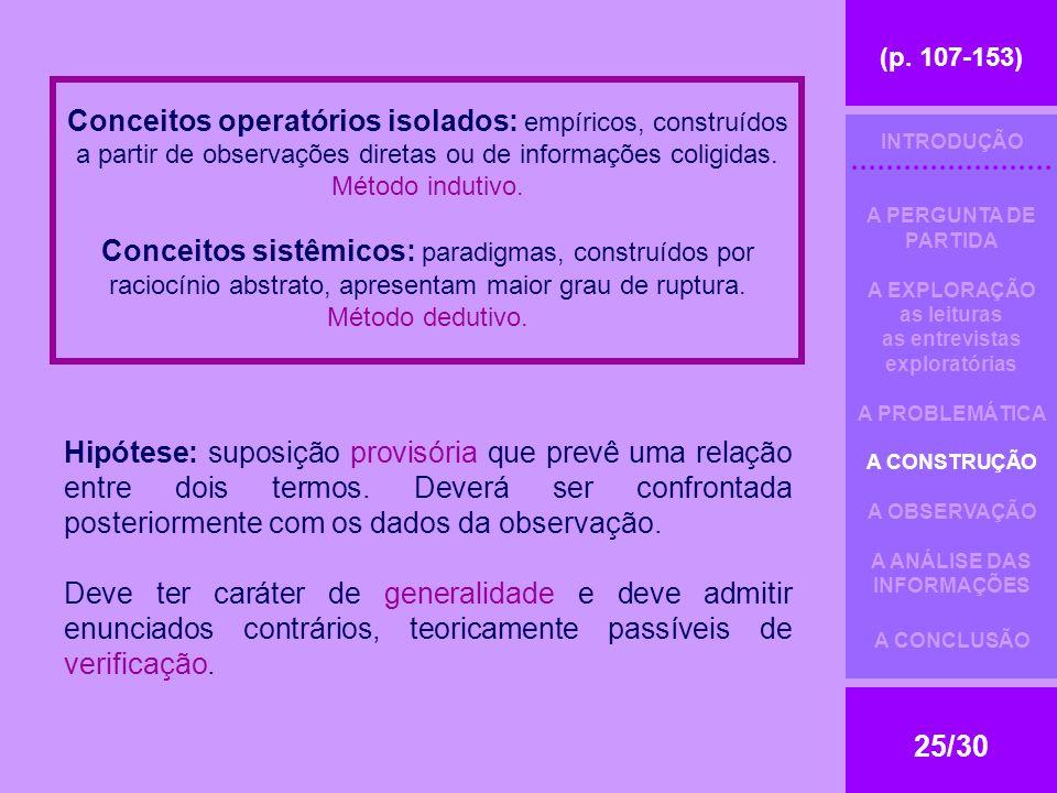 (p. 107-153) 25/30 Conceitos operatórios isolados: empíricos, construídos a partir de observações diretas ou de informações coligidas. Método indutivo