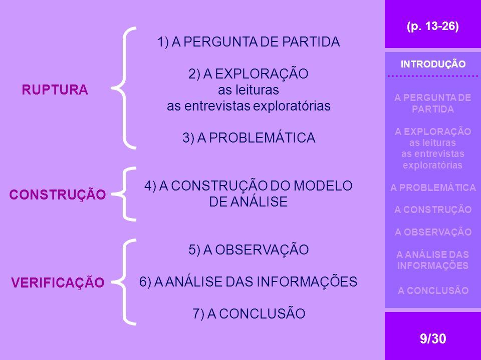 (p. 13-26) 9/30 1) A PERGUNTA DE PARTIDA 2) A EXPLORAÇÃO as leituras as entrevistas exploratórias 3) A PROBLEMÁTICA 4) A CONSTRUÇÃO DO MODELO DE ANÁLI