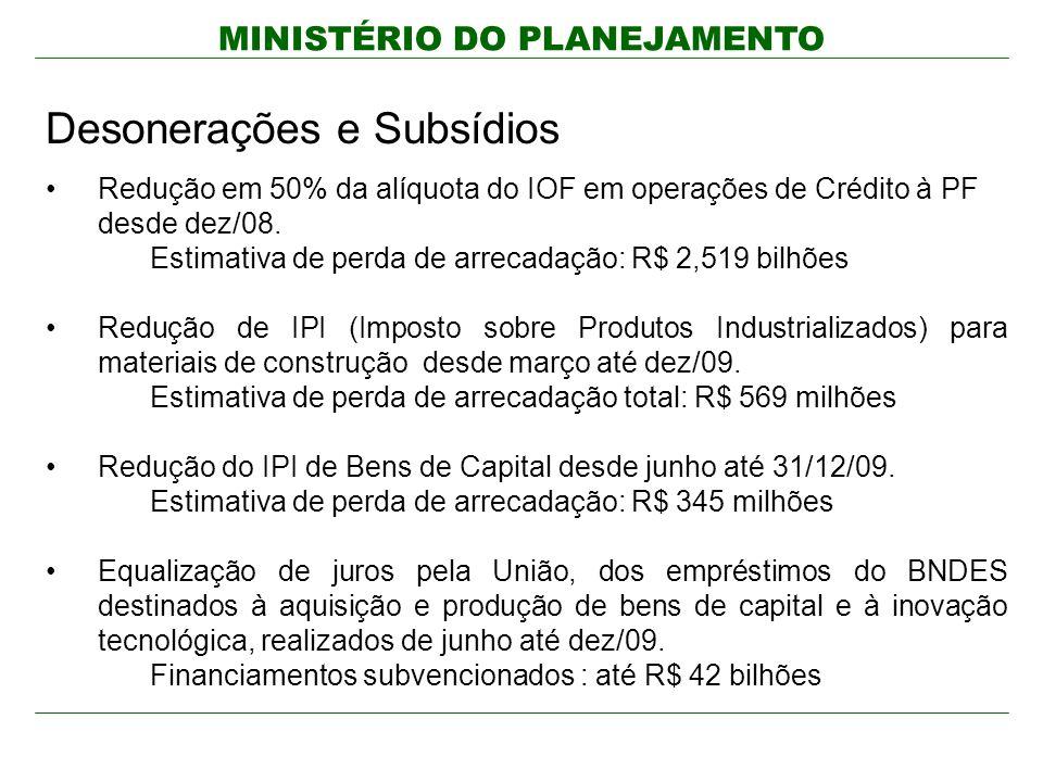 MINISTÉRIO DO PLANEJAMENTO Desonerações e Subsídios Redução em 50% da alíquota do IOF em operações de Crédito à PF desde dez/08.