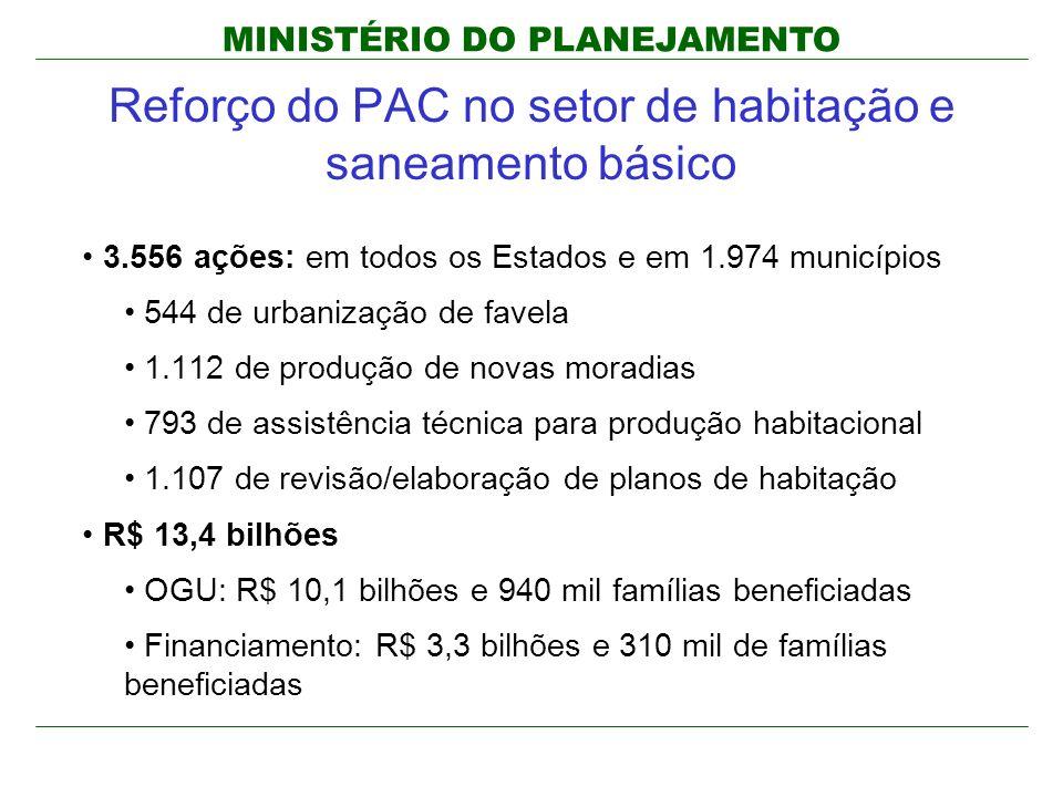 MINISTÉRIO DO PLANEJAMENTO Reforço do PAC no setor de habitação e saneamento básico 3.556 ações: em todos os Estados e em 1.974 municípios 544 de urbanização de favela 1.112 de produção de novas moradias 793 de assistência técnica para produção habitacional 1.107 de revisão/elaboração de planos de habitação R$ 13,4 bilhões OGU: R$ 10,1 bilhões e 940 mil famílias beneficiadas Financiamento: R$ 3,3 bilhões e 310 mil de famílias beneficiadas