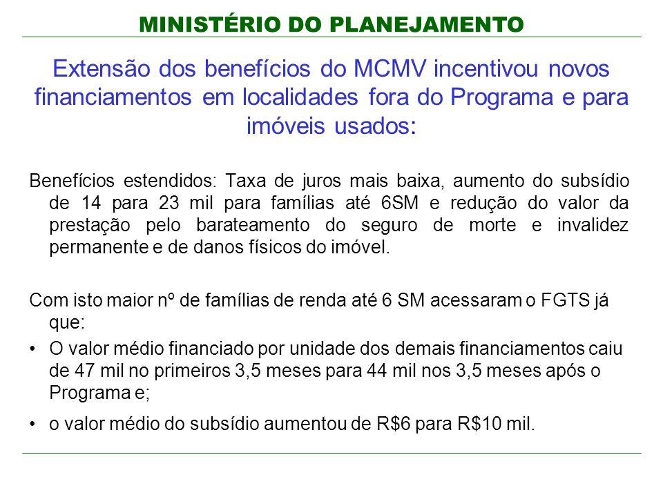 MINISTÉRIO DO PLANEJAMENTO Extensão dos benefícios do MCMV incentivou novos financiamentos em localidades fora do Programa e para imóveis usados: Bene
