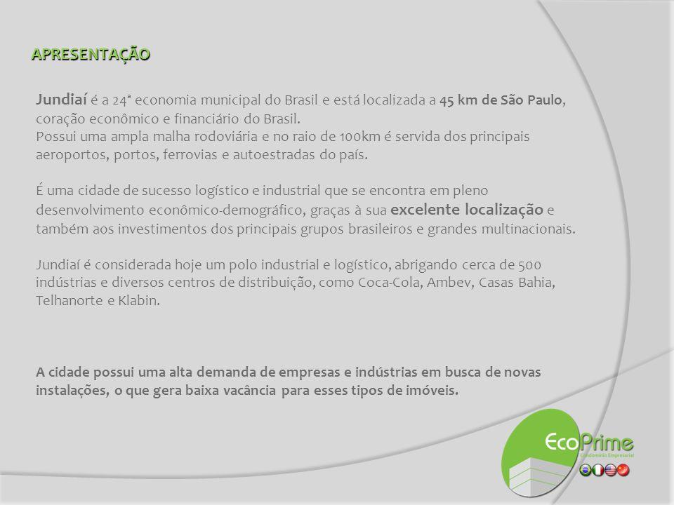 Jundiaí é a 24ª economia municipal do Brasil e está localizada a 45 km de São Paulo, coração econômico e financiário do Brasil. Possui uma ampla malha