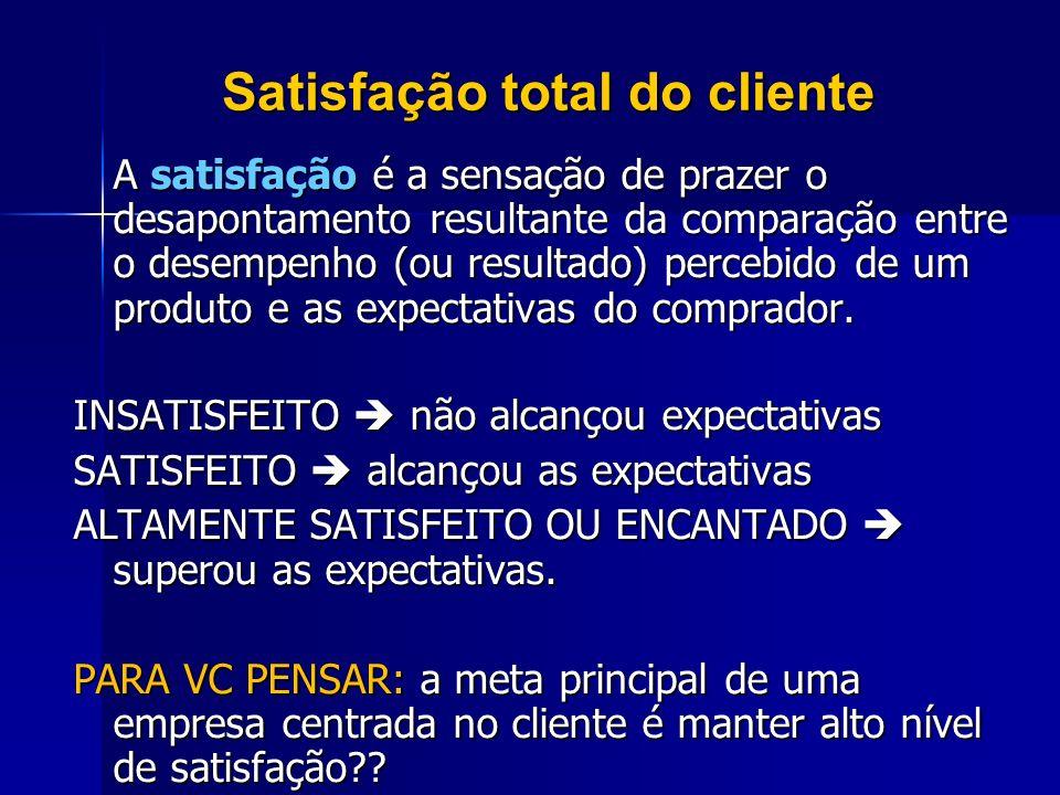 A satisfação é a sensação de prazer o desapontamento resultante da comparação entre o desempenho (ou resultado) percebido de um produto e as expectati