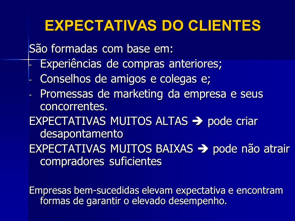 São formadas com base em: - Experiências de compras anteriores; - Conselhos de amigos e colegas e; - Promessas de marketing da empresa e seus concorre