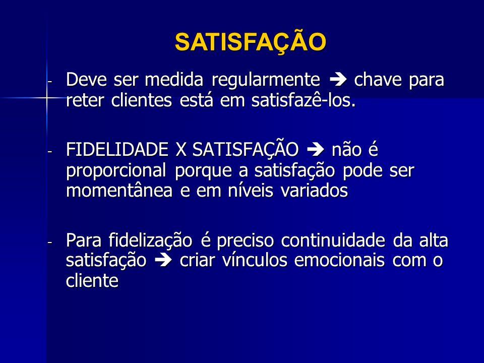 - Deve ser medida regularmente chave para reter clientes está em satisfazê-los. - FIDELIDADE X SATISFAÇÃO não é proporcional porque a satisfação pode