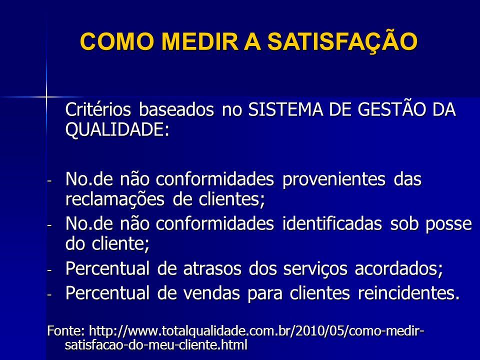 Critérios baseados no SISTEMA DE GESTÃO DA QUALIDADE: - No.de não conformidades provenientes das reclamações de clientes; - No.de não conformidades id