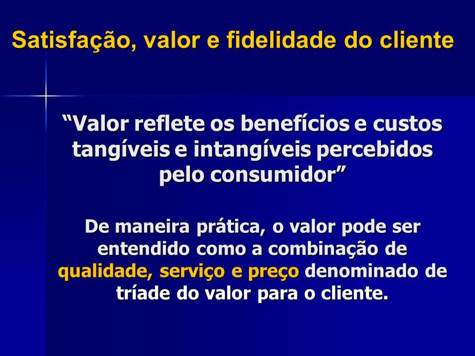 Valor reflete os benefícios e custos tangíveis e intangíveis percebidos pelo consumidor De maneira prática, o valor pode ser entendido como a combinaç