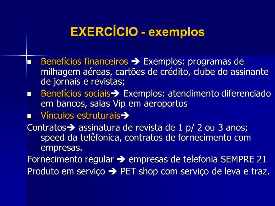 Benefícios financeiros Exemplos: programas de milhagem aéreas, cartões de crédito, clube do assinante de jornais e revistas; Benefícios financeiros Ex