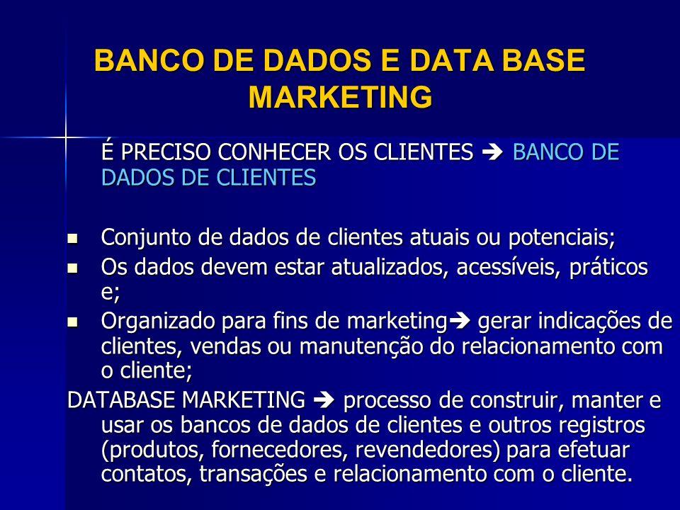 É PRECISO CONHECER OS CLIENTES BANCO DE DADOS DE CLIENTES Conjunto de dados de clientes atuais ou potenciais; Conjunto de dados de clientes atuais ou
