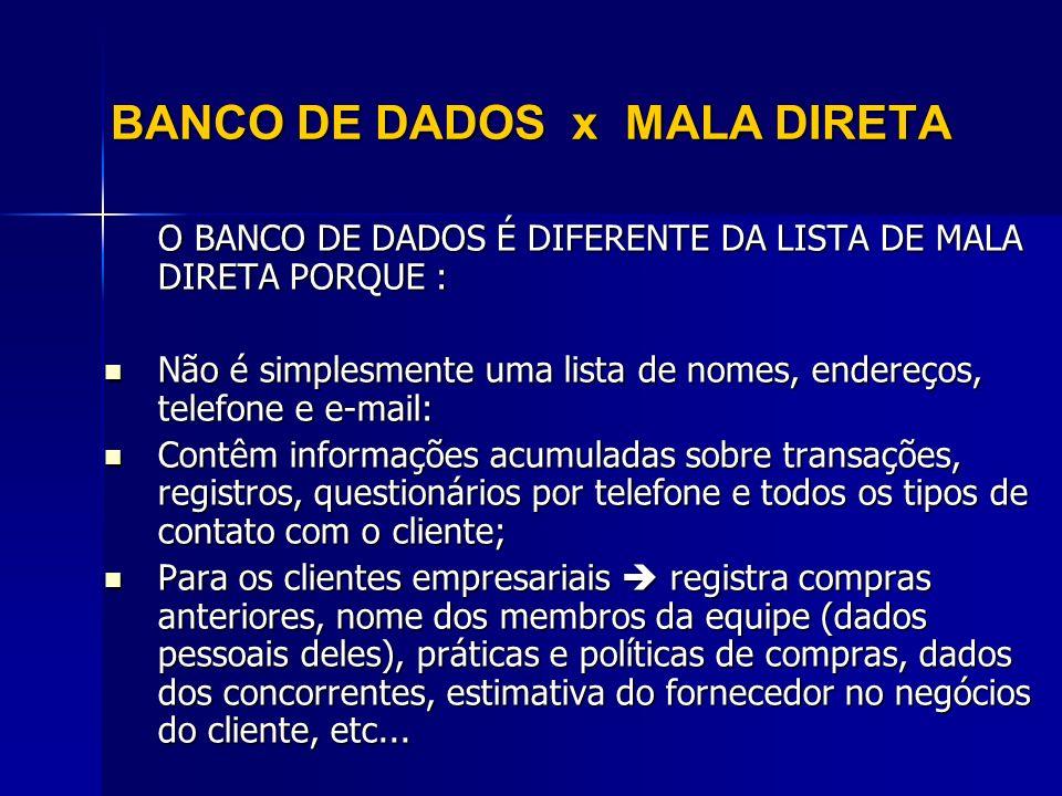 O BANCO DE DADOS É DIFERENTE DA LISTA DE MALA DIRETA PORQUE : Não é simplesmente uma lista de nomes, endereços, telefone e e-mail: Não é simplesmente