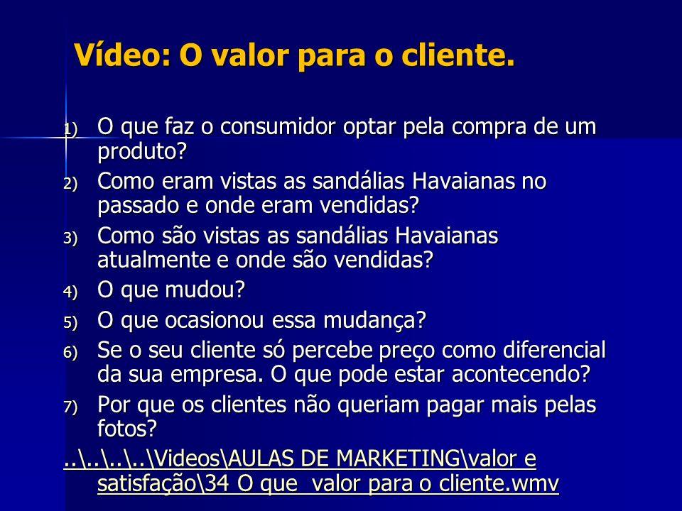 Vídeo: O valor para o cliente. 1) O que faz o consumidor optar pela compra de um produto? 2) Como eram vistas as sandálias Havaianas no passado e onde