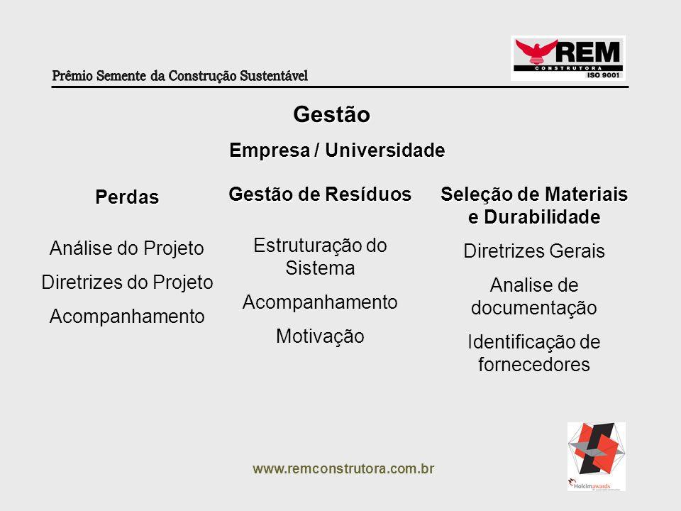 www.remconstrutora.com.br Meta Custo Construção Sustentável equivalente Custo da Construção Usual
