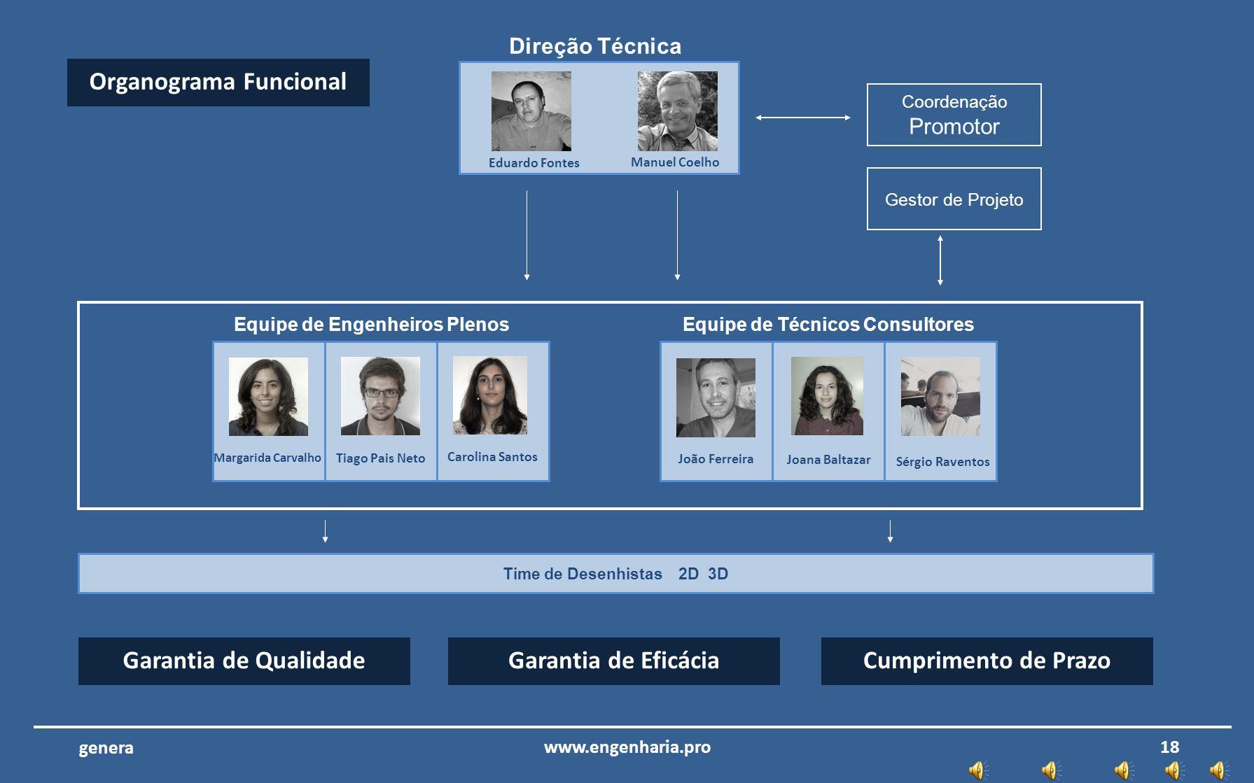 17www.engenharia.pro genera Centro de Broadcast RTP – Lisboa – Portugal Consultoria e revisão dos projetos de engenharia do centro de Broadcast Intern