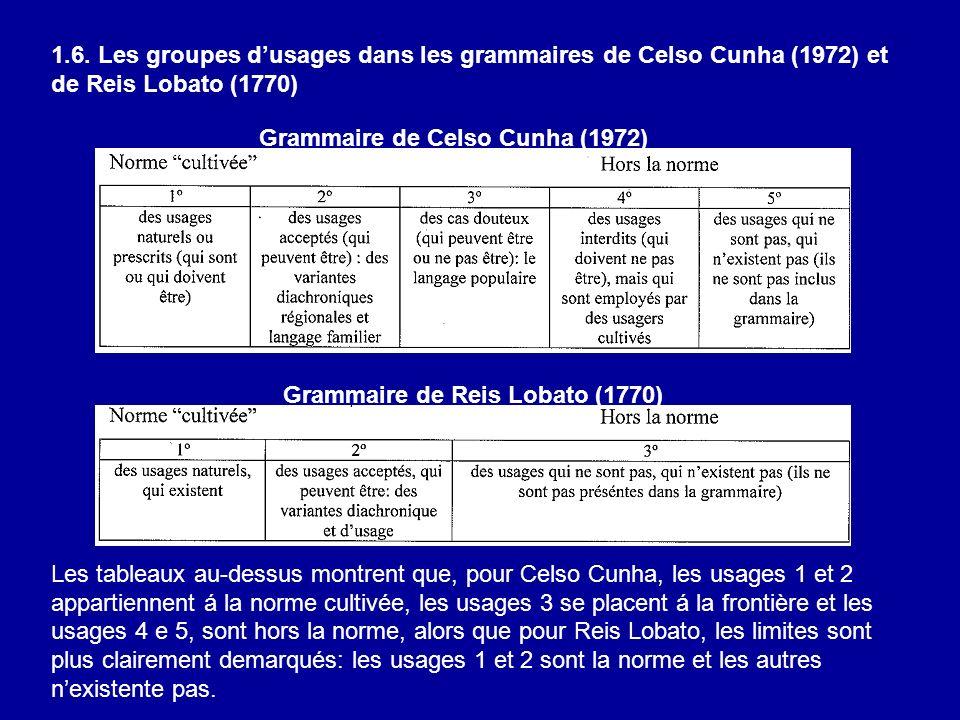 1.6. Les groupes dusages dans les grammaires de Celso Cunha (1972) et de Reis Lobato (1770) Les tableaux au-dessus montrent que, pour Celso Cunha, les