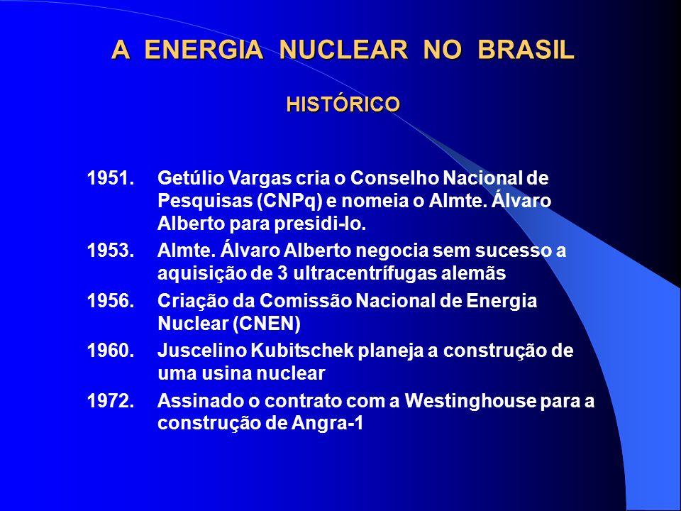 A ENERGIA NUCLEAR NO BRASIL 1951.Getúlio Vargas cria o Conselho Nacional de Pesquisas (CNPq) e nomeia o Almte. Álvaro Alberto para presidi-lo. 1953.Al