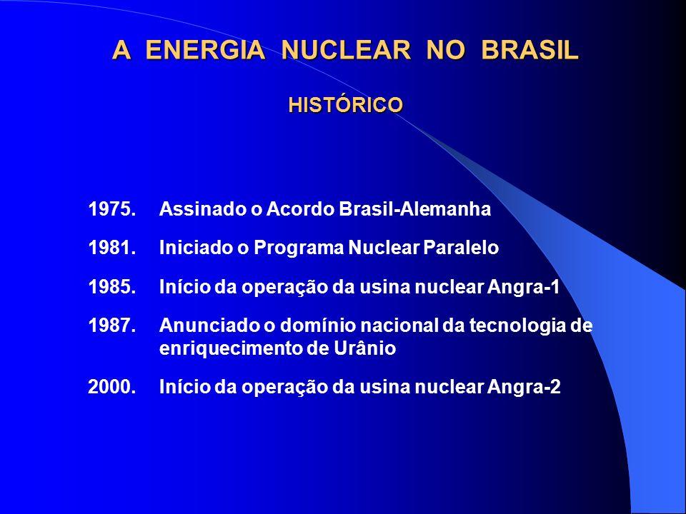 A ENERGIA NUCLEAR NO BRASIL 1975.Assinado o Acordo Brasil-Alemanha 1981.Iniciado o Programa Nuclear Paralelo 1985.Início da operação da usina nuclear