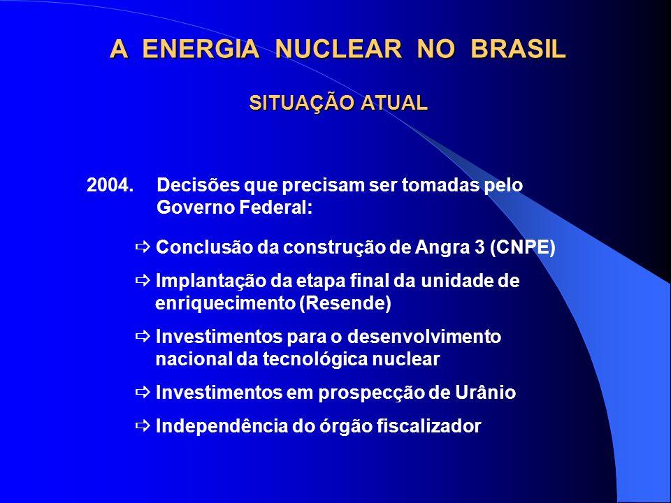 A ENERGIA NUCLEAR NO BRASIL 2004.Decisões que precisam ser tomadas pelo Governo Federal: SITUAÇÃO ATUAL Conclusão da construção de Angra 3 (CNPE) Impl