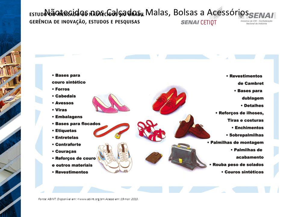 Nãotecidos nos Calçados, Malas, Bolsas a Acessórios
