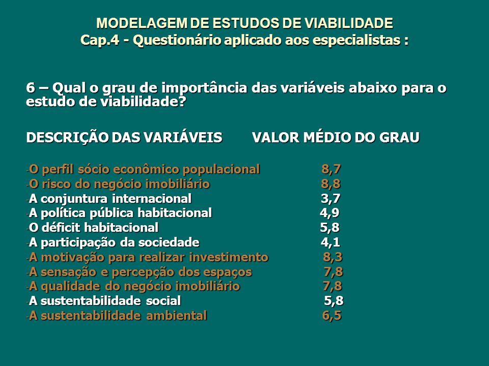 MODELAGEM DE ESTUDOS DE VIABILIDADE Cap.4 - Questionário aplicado aos especialistas : 6 – Qual o grau de importância das variáveis abaixo para o estud