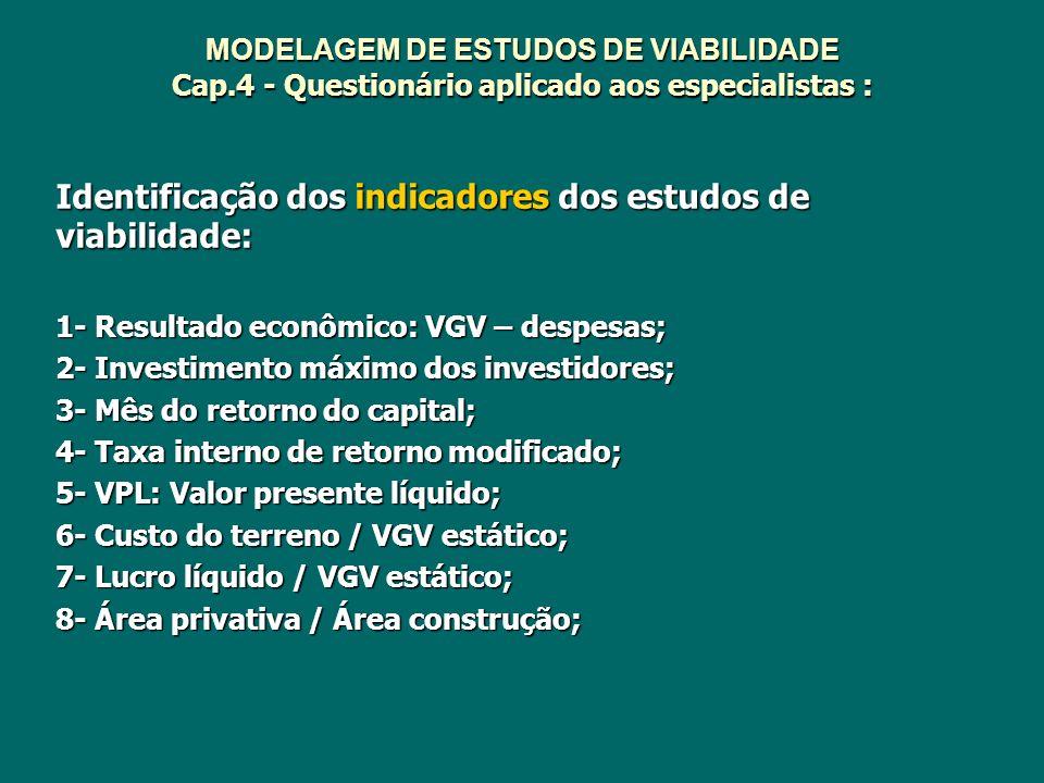 MODELAGEM DE ESTUDOS DE VIABILIDADE Cap.4 - Questionário aplicado aos especialistas : Identificação dos indicadores dos estudos de viabilidade: 1- Res